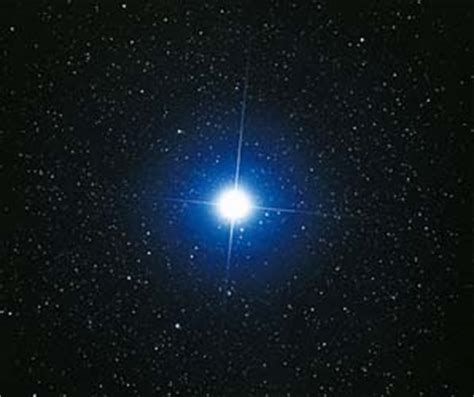 Facts About Stars