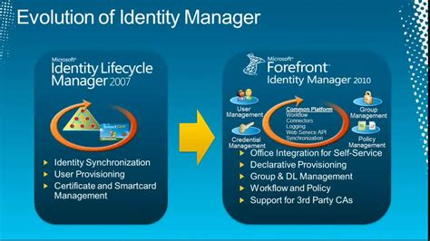 Technical Overview of Microsoft Forefront Identity Manager